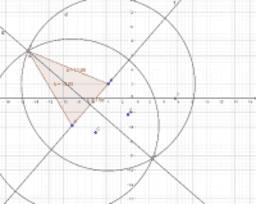 Geogebra opetuksessa