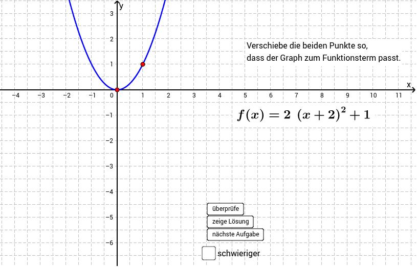 Scheitelform einer Parabel gegeben / Zwei Schwierigkeitsgrade / Scheitelpunkt und weiterer Graphenpunkt können verschoben werden.
