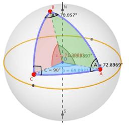 Teorema de Pitágoras en triángulos esféricos