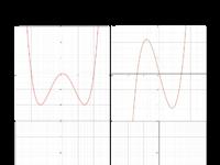 Übung Grafisch Integrieren/Diffferenzieren
