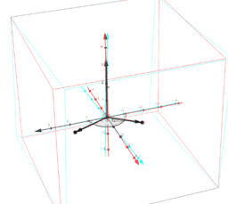 3-d cross product of vectors