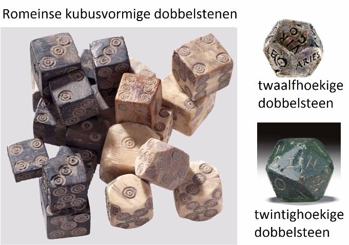 De Romeinse dobbelstenen waren niet enkel kubusvorming. De Romeinen gebruikten ook dobbelstenen met twaalf en met twintig vlakken.