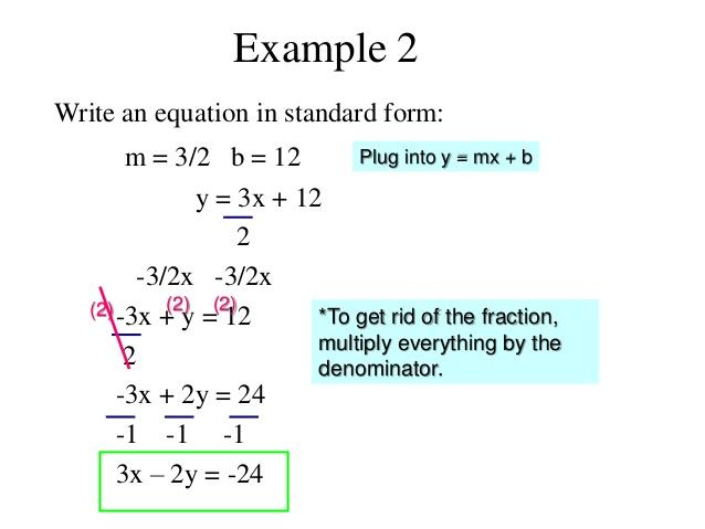 Standard Form Formula Geogebra