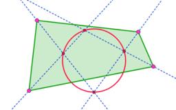 Vierhoek en bissectrices