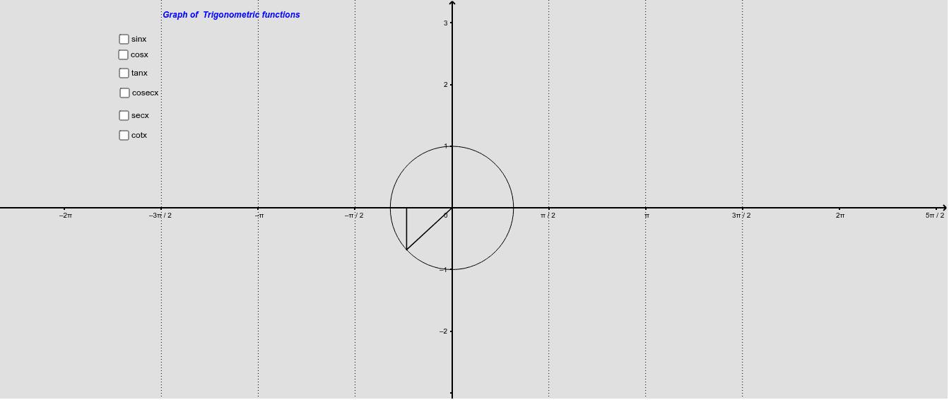 Trigonometric Functions-Graph Press Enter to start activity