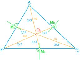 Medianas y baricentro en un triángulo.