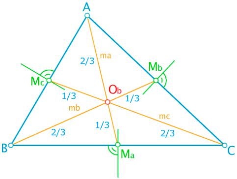 Figura 1. Medianas y baricentro