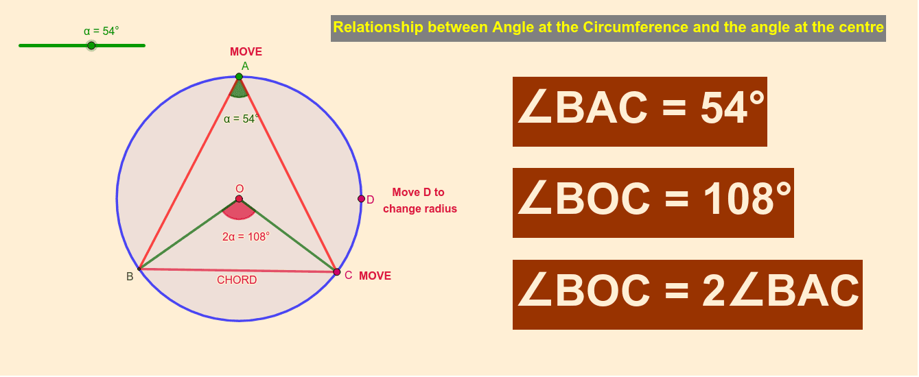 Relation between Angle at the circumference and the angle at the centre Press Enter to start activity