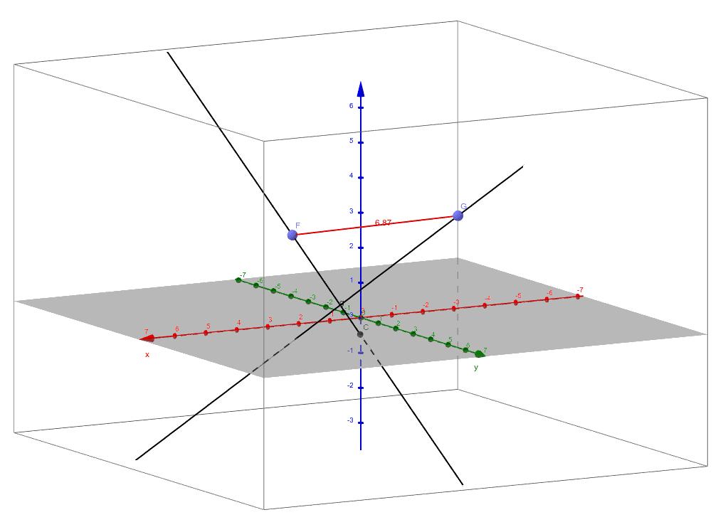 Der Abstand zwischen zwei windschiefen Geraden