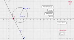 Krug i tangenta