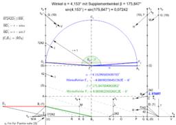 Näherungskonstruktion des Winkels 4,153° mit Supplementwinkel 175,847°