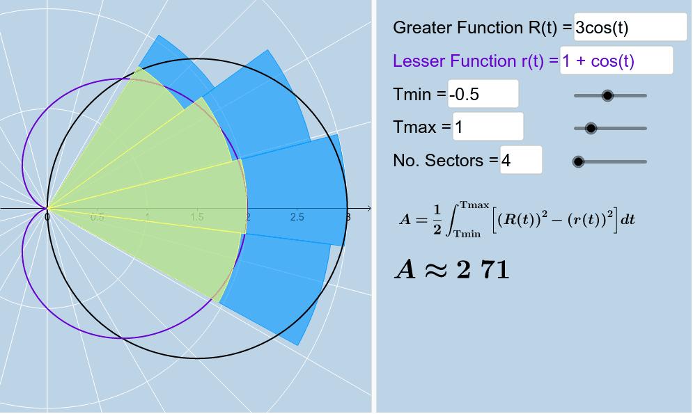 Area Between 2 Polar Graphs – GeoGebra