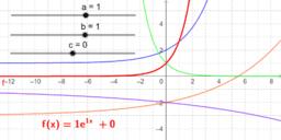 Detektivaufgaben: Exponentialfunktionen