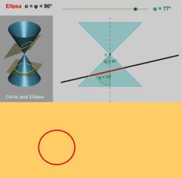 Analytická geometrie - kuželosečky