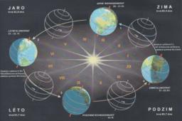 GeoGebra ve výuce zeměpisu na ZŠ