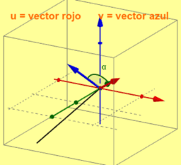 Recapitulación producto vectorial