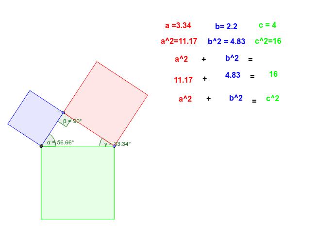 Theorem Pythagoras