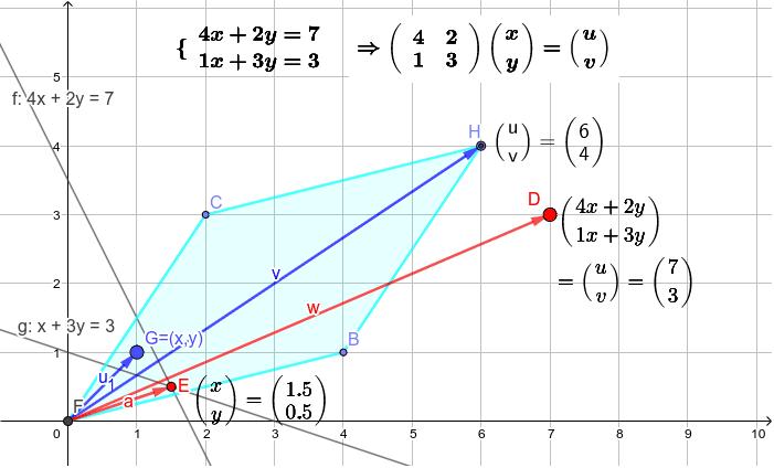 連立一次方程式は一次変換