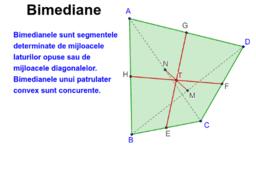 Bimediane