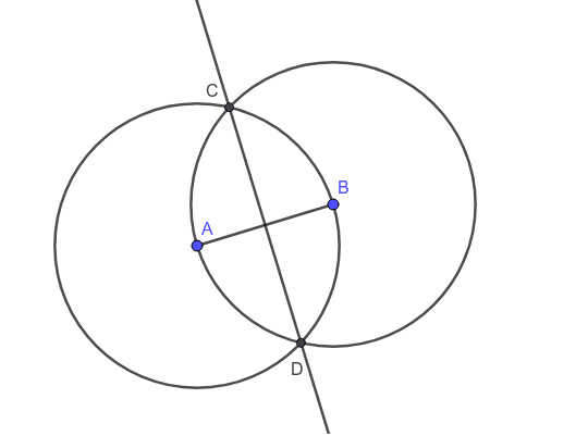 Points A and B are at the centers of circles of radius AB. Press Enter to start activity