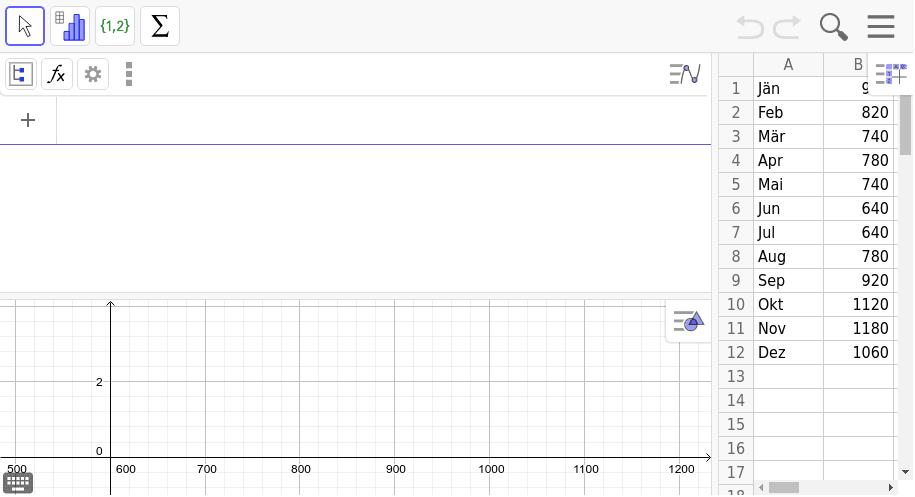 Applet zu Boxplot erstellen Drücke die Eingabetaste um die Aktivität zu starten