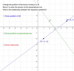 Investigating Perpendicular Lines