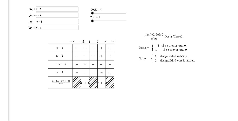 Tabla con cuatro términos: (fgh)/p Presiona Intro para comenzar la actividad