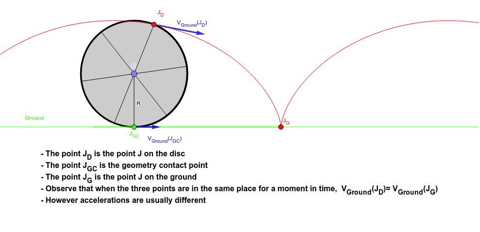 Move the point C and observe the movement of the disc and the trajectory of the point JD