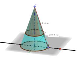 回転体の体積の求め方