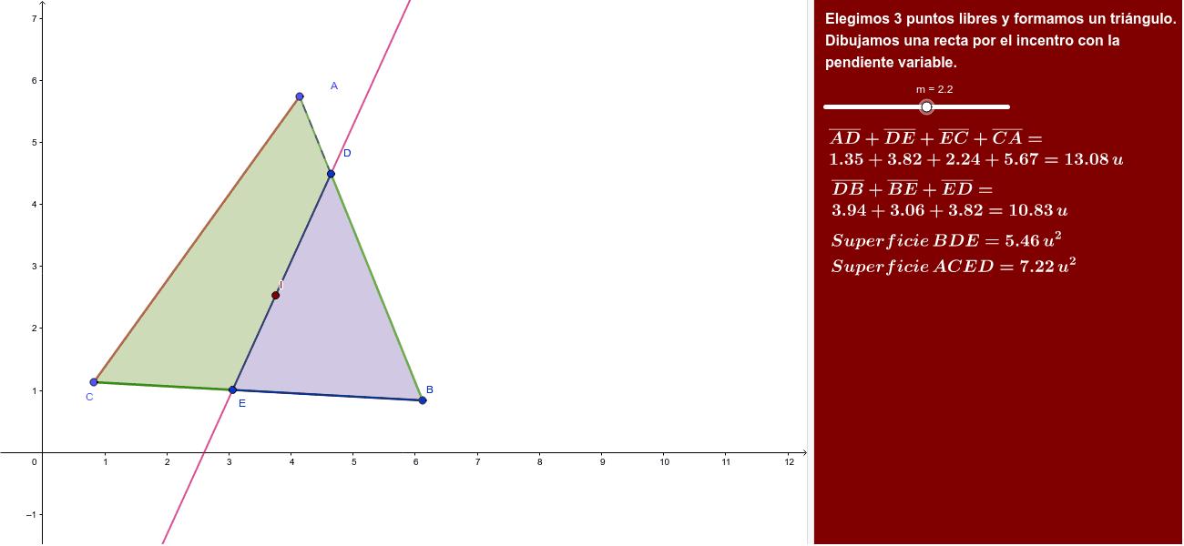 Demostrar que cualquier recta que corte a un triángulo dividiéndolo en 2 triángulos de igual perímetro e igual área, ha de pasar necesariamente por el incentro.