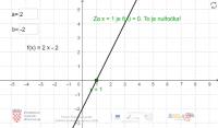 Veza linearne funkcije i nejednadžbe