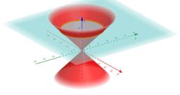 Cónicas: Secciones planas de un cono