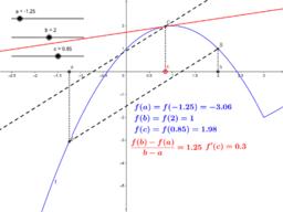 Teorema del valor medio (Lagrange)