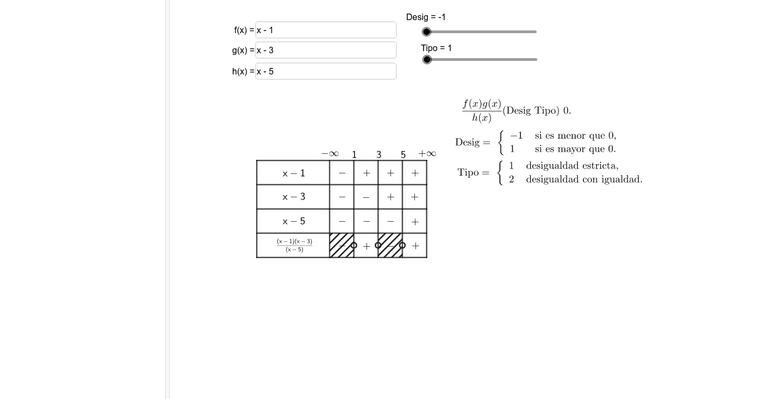 Tabla con tres términos: (fg)/h Presiona Intro para comenzar la actividad