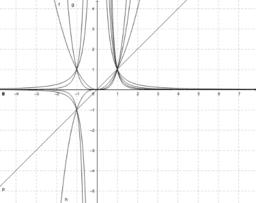 Materiāli algebrā