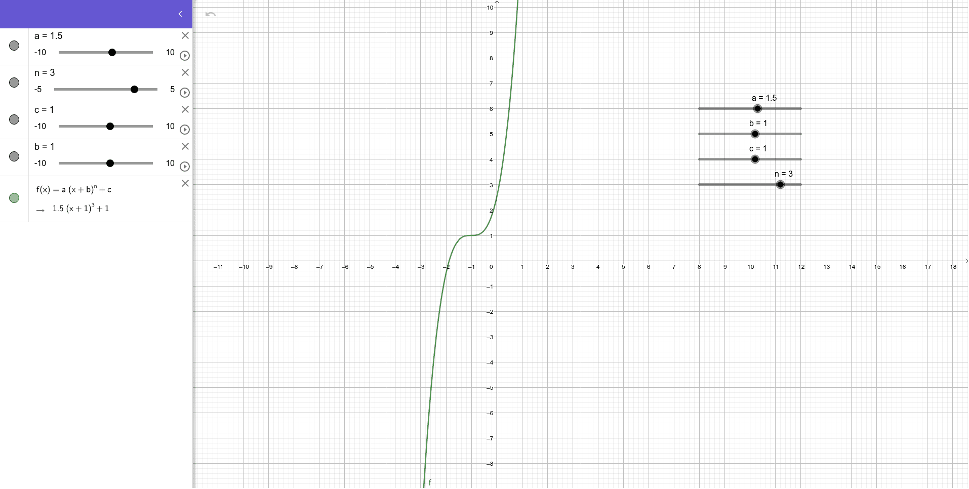 Move the sliders - How does the graph change?