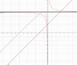 Racional y recta 2