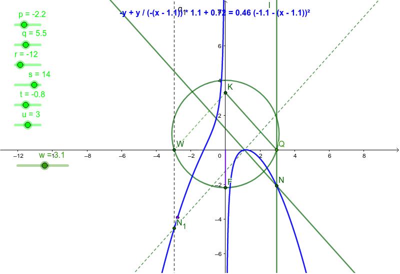 Construcción de la curva mediante un segundo metodo Presiona Intro para comenzar la actividad