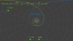 hyperbolic spiral