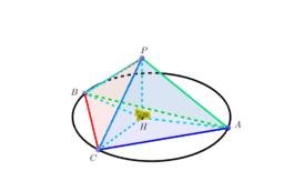 三辺の等しい三角錐と外接円と体積