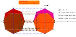 Refleksi Objek Terhadap Sumbu X dan Sumbu Y