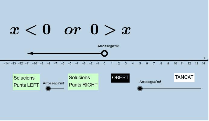 En aquest applet pots mirar quines són les solucions de les inequacions més senzilles, del tipus x>a o x>a. Pots moure el punt sobre la recta i veure que si canviem les desigualtats canvien les solucions i com es modifiquen si són obertes o tancades.  Premeu Enter per iniciar l'activitat