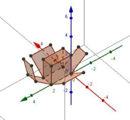 Mala škola GeoGebre - 3D kvadar i mreža