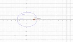 Kepler's 1st Law