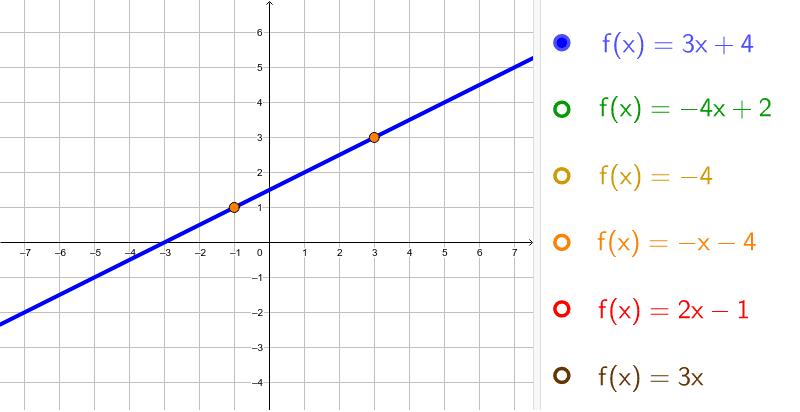 Nastav oranžové body tak, aby grafy odpovídaly předpisům. Zahajte aktivitu stisknutím klávesy Enter