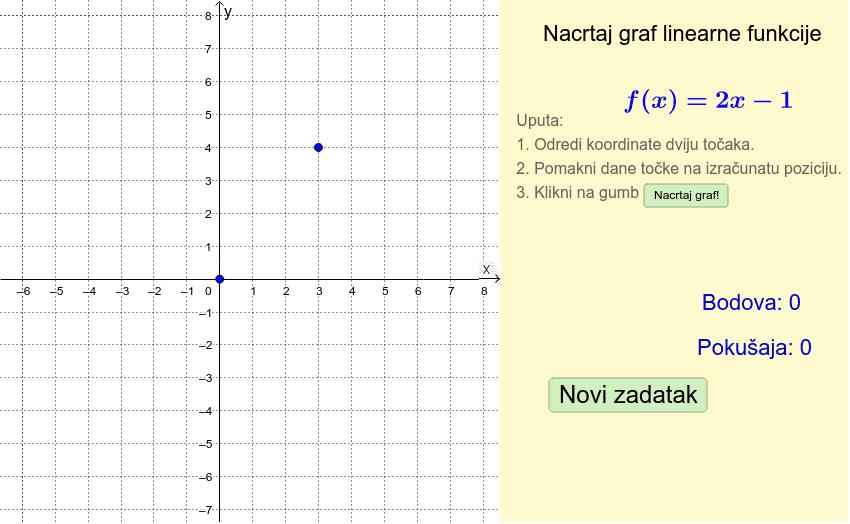 Crtanje grafa linearne funkcije Pritisnite Enter za pokretanje.