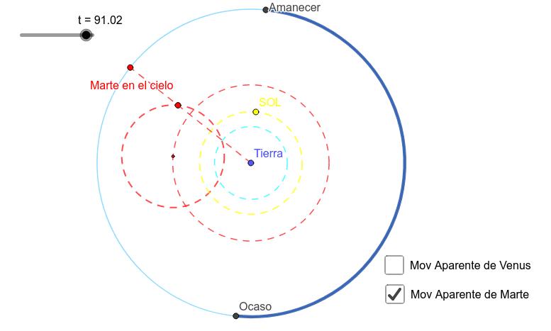 Modelo geocentrico Presiona Intro para comenzar la actividad