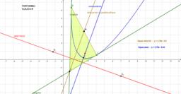 Una proprietà della parabola (tangenti-asse)