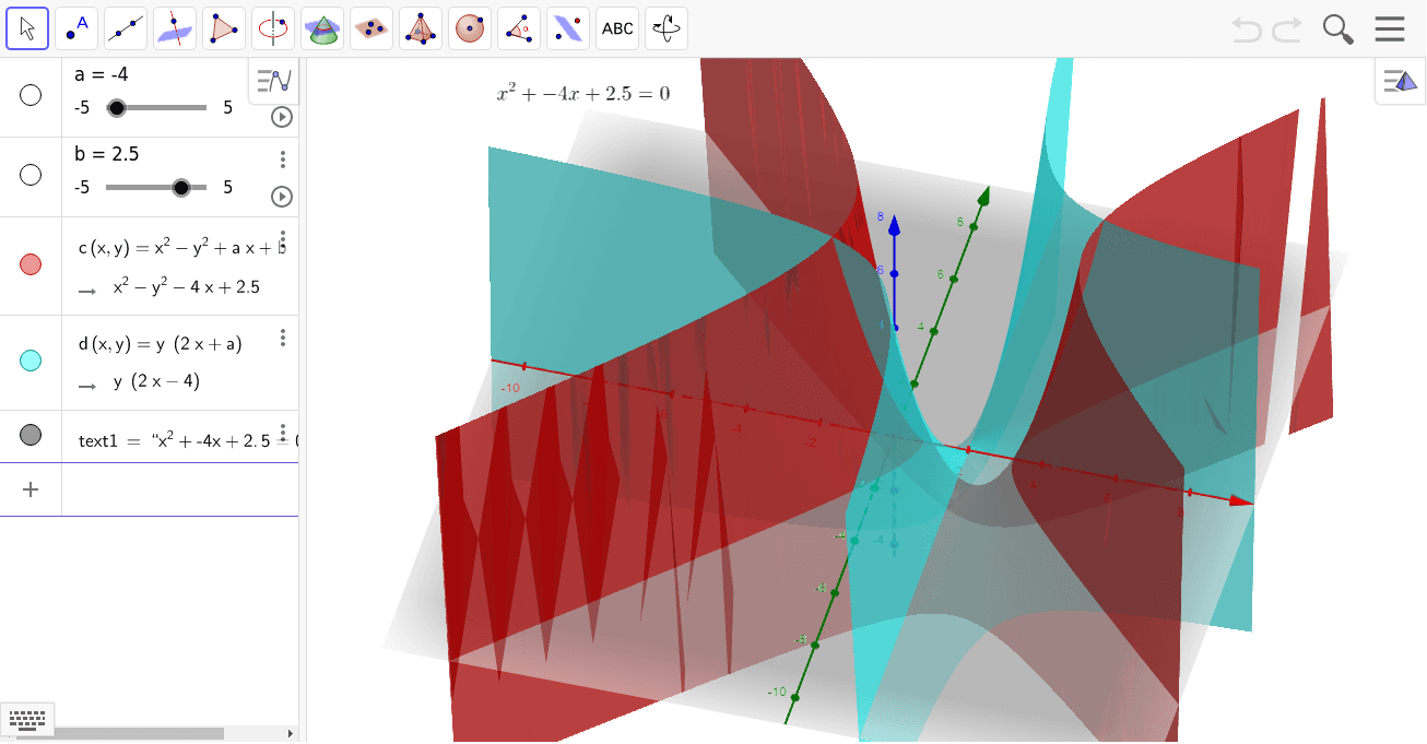 z=実部として曲面をイメージした(茶色が実部、水色が虚部)。どこに双曲線があるのか捜してみよう⇒真上から見る。