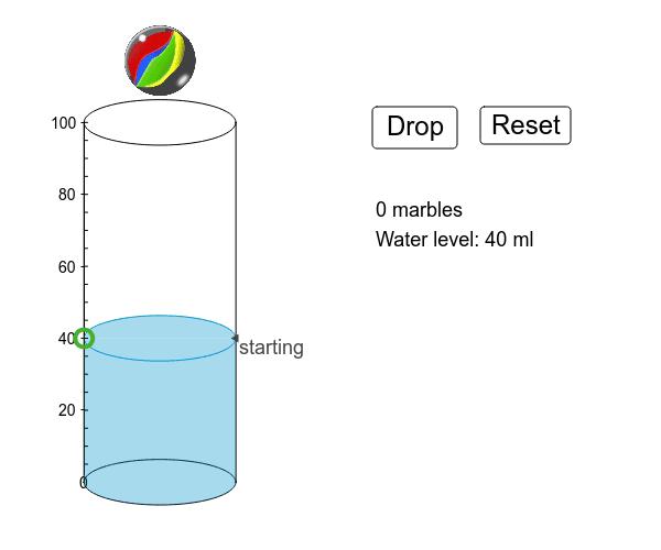利用排水法計算波子的體積。 按 Enter 鍵開始活動